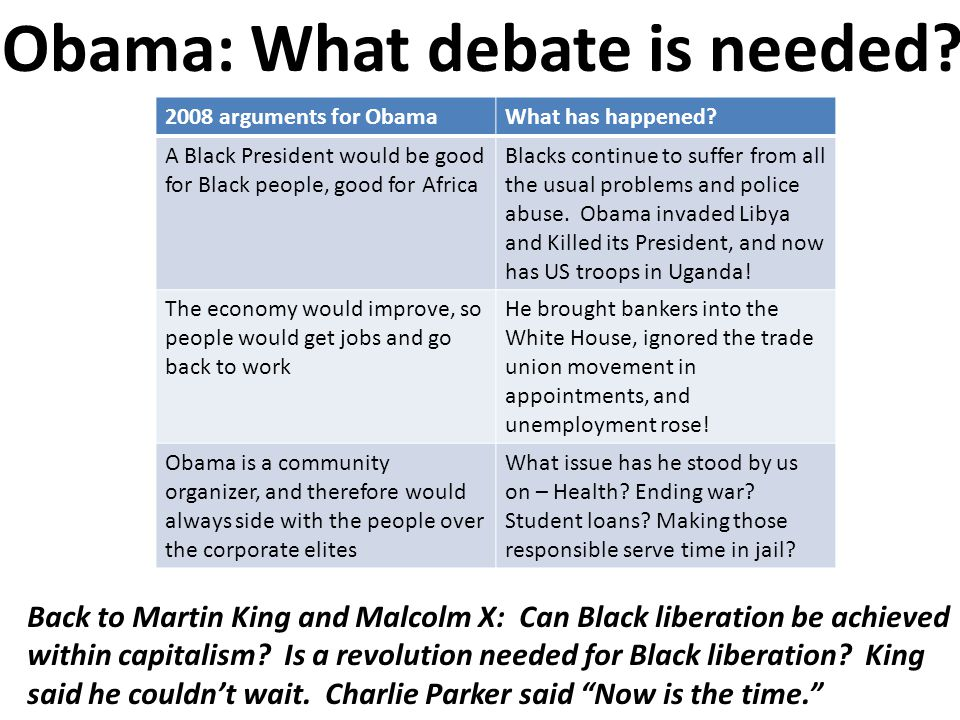Obama: What debate is needed? 2008 arguments for ObamaWhat has happened? A Black President would be good for Black people, good for Africa Blacks cont
