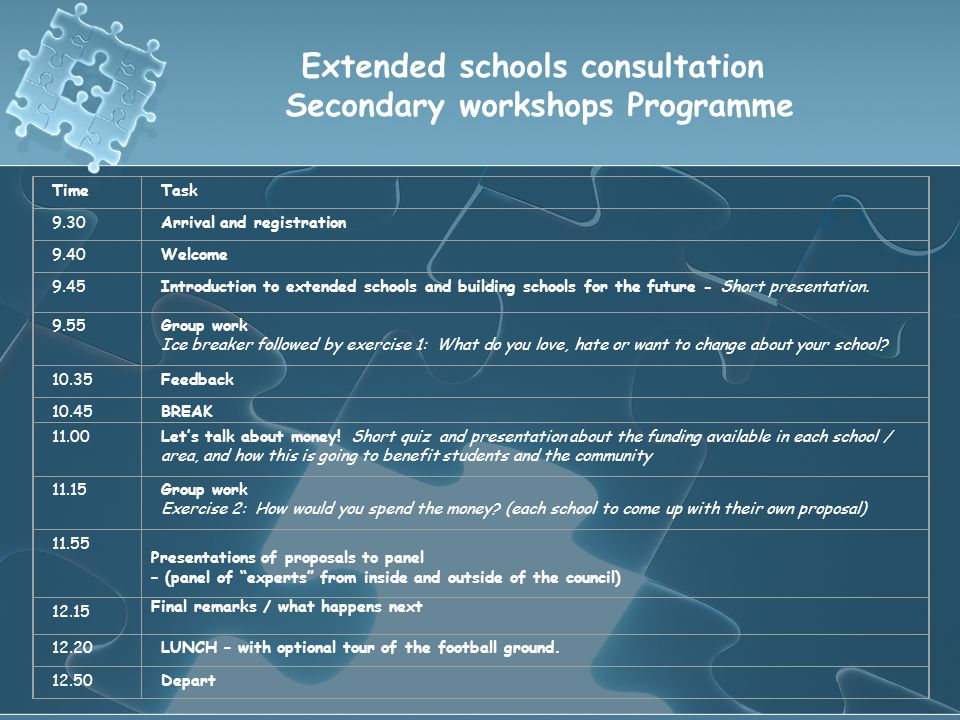 Extended schools consultation Secondary workshops Programme Time Task 9.30Arrival and registration 9.40Welcome 9.45Introduction to extended schools an