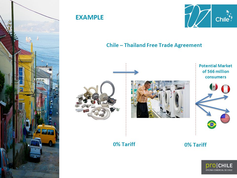EXAMPLE Chile – Thailand Free Trade Agreement Potential Market of 566 million consumers 0% Tariff