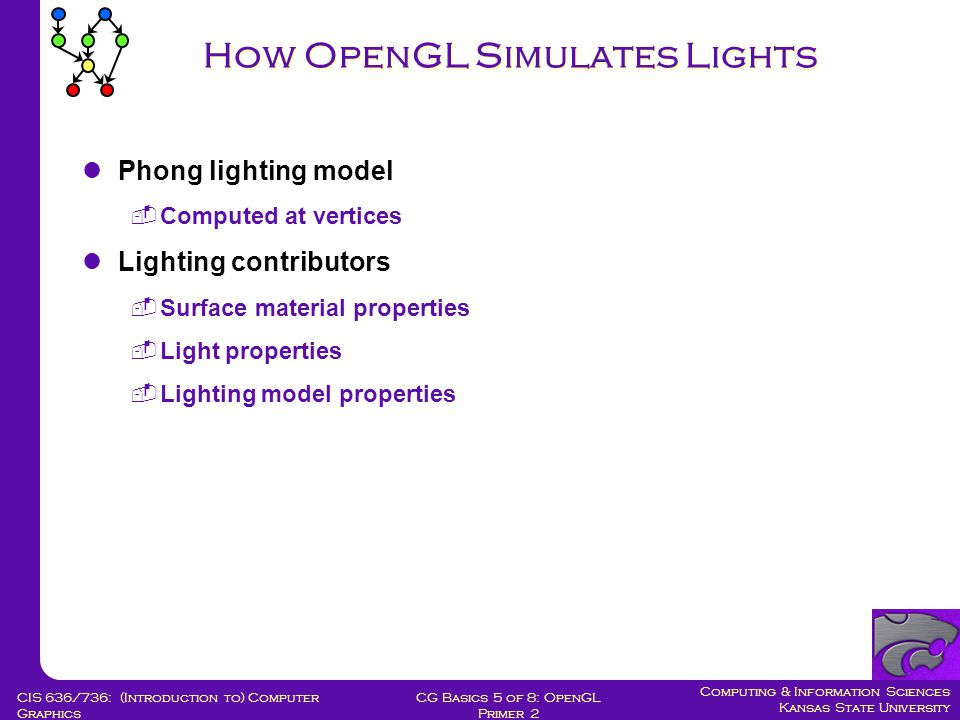Computing & Information Sciences Kansas State University CG Basics 5 of 8: OpenGL Primer 2 CIS 636/736: (Introduction to) Computer Graphics How OpenGL Simulates Lights Phong lighting model  Computed at vertices Lighting contributors  Surface material properties  Light properties  Lighting model properties