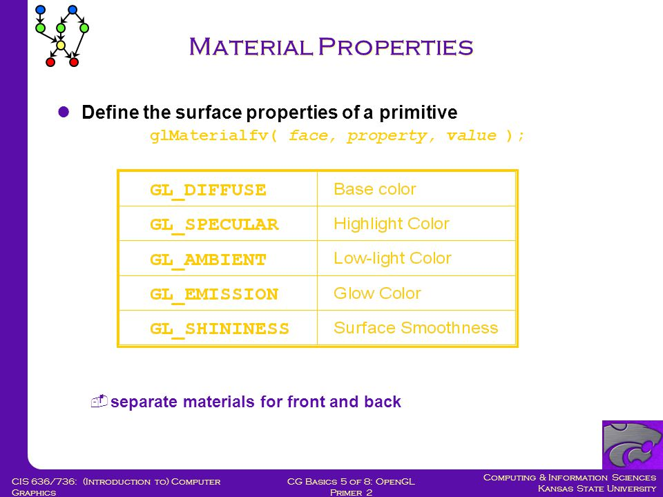 Computing & Information Sciences Kansas State University CG Basics 5 of 8: OpenGL Primer 2 CIS 636/736: (Introduction to) Computer Graphics Material Properties Define the surface properties of a primitive glMaterialfv( face, property, value );  separate materials for front and back