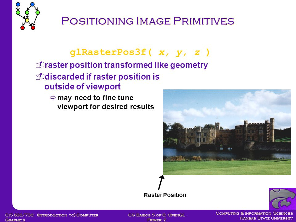 Computing & Information Sciences Kansas State University CG Basics 5 of 8: OpenGL Primer 2 CIS 636/736: (Introduction to) Computer Graphics Positioning Image Primitives glRasterPos3f( x, y, z )  raster position transformed like geometry  discarded if raster position is outside of viewport  may need to fine tune viewport for desired results Raster Position