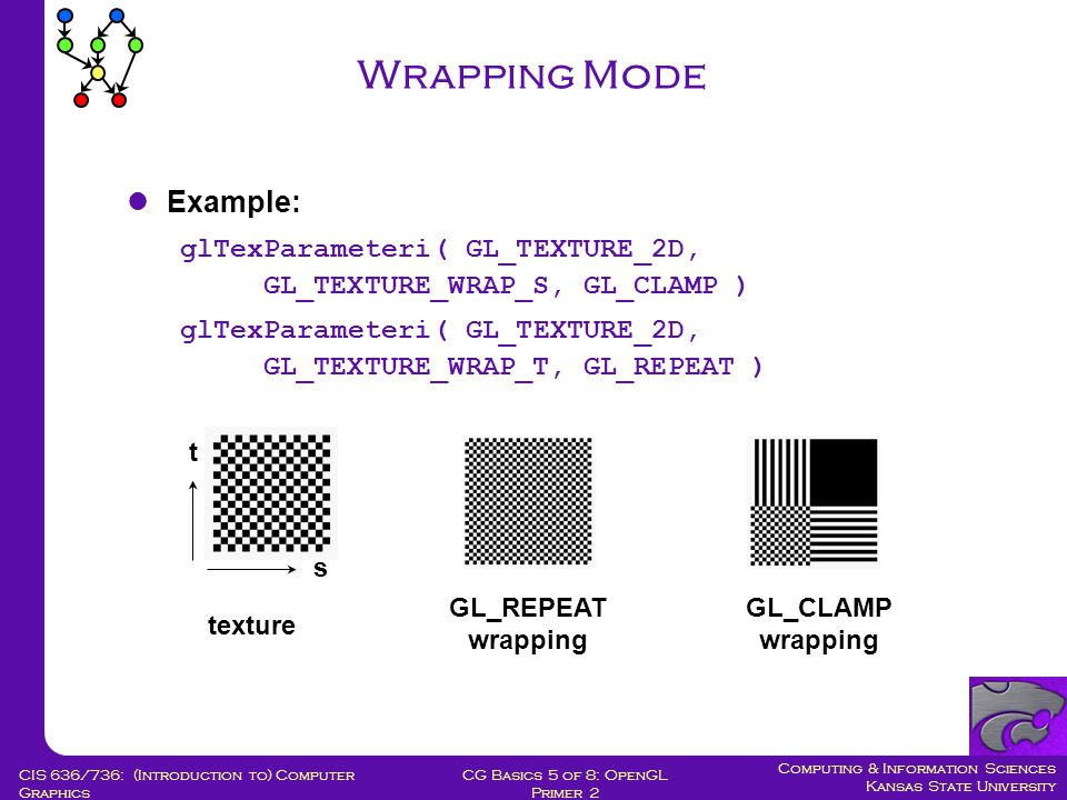 Computing & Information Sciences Kansas State University CG Basics 5 of 8: OpenGL Primer 2 CIS 636/736: (Introduction to) Computer Graphics Wrapping Mode Example: glTexParameteri( GL_TEXTURE_2D, GL_TEXTURE_WRAP_S, GL_CLAMP ) glTexParameteri( GL_TEXTURE_2D, GL_TEXTURE_WRAP_T, GL_REPEAT ) texture GL_REPEAT wrapping GL_CLAMP wrapping s t
