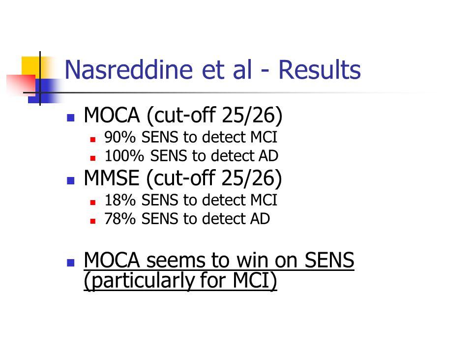 Nasreddine et al - Results MOCA (cut-off 25/26) 90% SENS to detect MCI 100% SENS to detect AD MMSE (cut-off 25/26) 18% SENS to detect MCI 78% SENS to