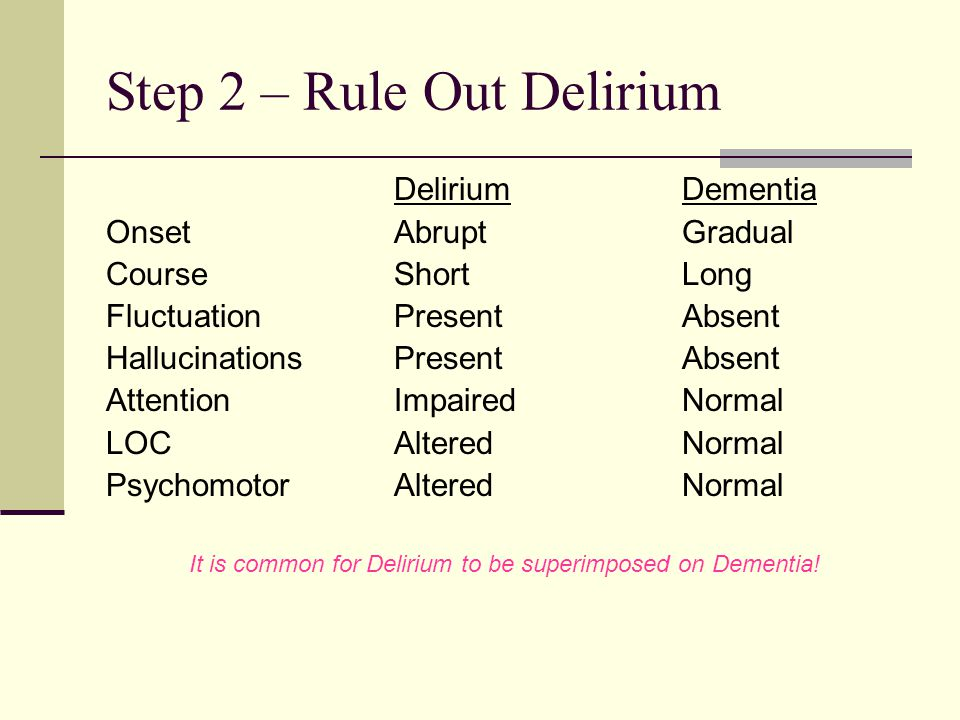Step 2 – Rule Out Delirium DeliriumDementia OnsetAbruptGradual CourseShortLong FluctuationPresentAbsent HallucinationsPresent Absent AttentionImpairedNormal LOCAlteredNormal Psychomotor AlteredNormal It is common for Delirium to be superimposed on Dementia!