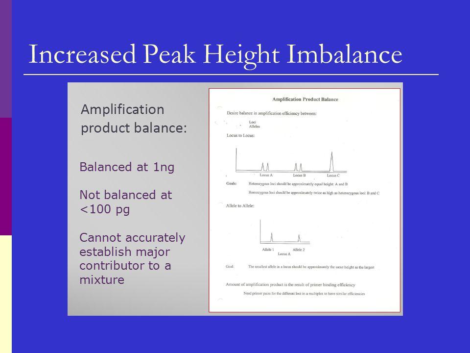Increased Peak Height Imbalance Balanced at 1ng Not balanced at <100 pg Cannot accurately establish major contributor to a mixture