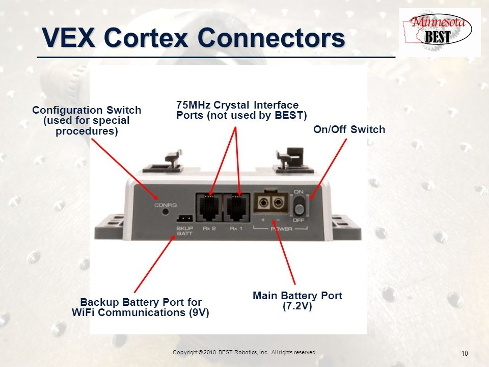 VEX Cortex Connectors Copyright © 2010 BEST Robotics, Inc. All rights reserved. 10 Backup Battery Port for WiFi Communications (9V) 75MHz Crystal Inte