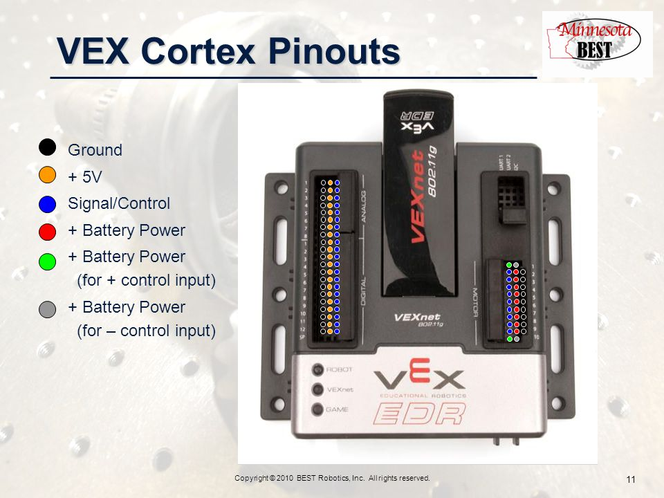 VEX Cortex Pinouts Copyright © 2010 BEST Robotics, Inc. All rights reserved. 11 Ground + 5V Signal/Control + Battery Power (for + control input) + Bat