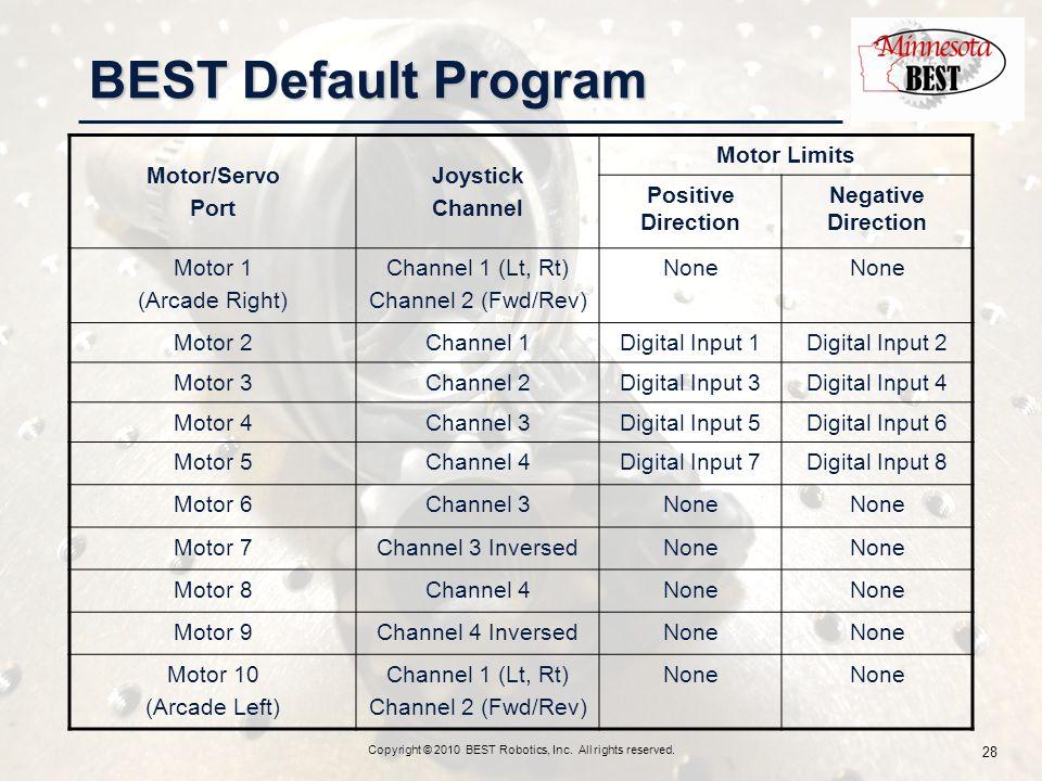 BEST Default Program Motor/Servo Port Joystick Channel Motor Limits Positive Direction Negative Direction Motor 1 (Arcade Right) Channel 1 (Lt, Rt) Channel 2 (Fwd/Rev) None Motor 2Channel 1Digital Input 1Digital Input 2 Motor 3Channel 2Digital Input 3Digital Input 4 Motor 4Channel 3Digital Input 5Digital Input 6 Motor 5Channel 4Digital Input 7Digital Input 8 Motor 6Channel 3None Motor 7Channel 3 InversedNone Motor 8Channel 4None Motor 9Channel 4 InversedNone Motor 10 (Arcade Left) Channel 1 (Lt, Rt) Channel 2 (Fwd/Rev) None Copyright © 2010 BEST Robotics, Inc.