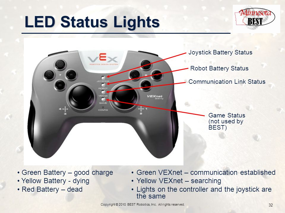 LED Status Lights Copyright © 2010 BEST Robotics, Inc. All rights reserved. 32 Joystick Battery Status Robot Battery Status Communication Link Status