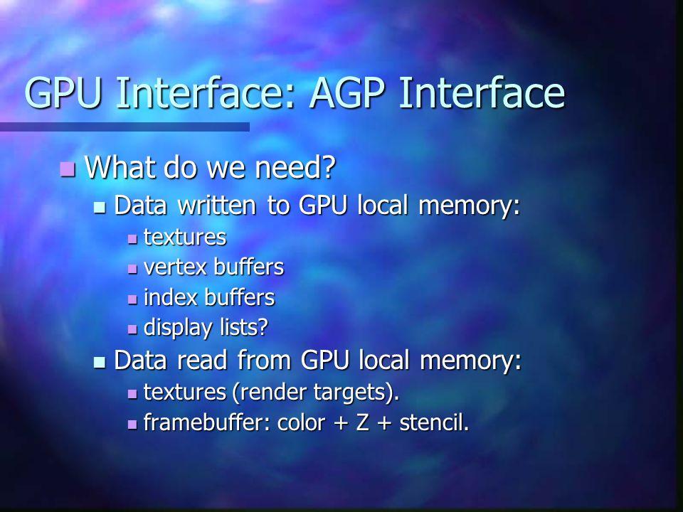 API/Driver Emulation Store vertex and vertex parameters between glBegin and glEnd functions.