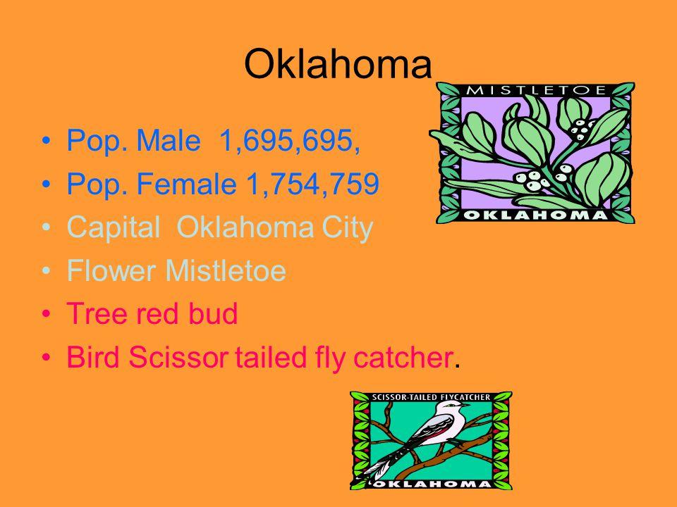 Oklahoma Pop. Male 1,695,695, Pop.