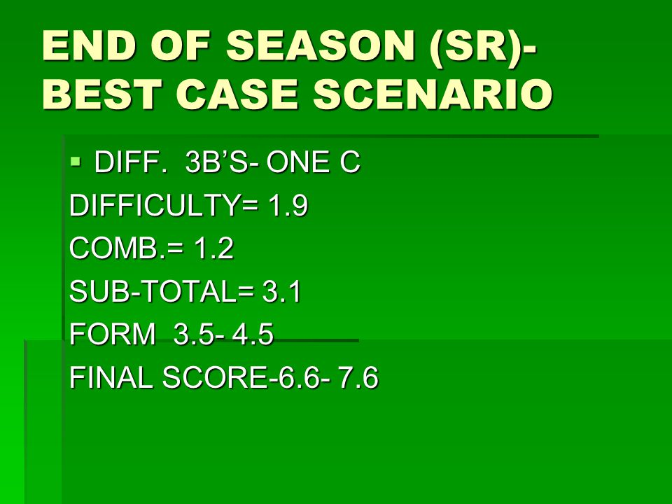 END OF SEASON (SR)- BEST CASE SCENARIO  DIFF. 3B'S- ONE C DIFFICULTY= 1.9 COMB.= 1.2 SUB-TOTAL= 3.1 FORM 3.5- 4.5 FINAL SCORE-6.6- 7.6