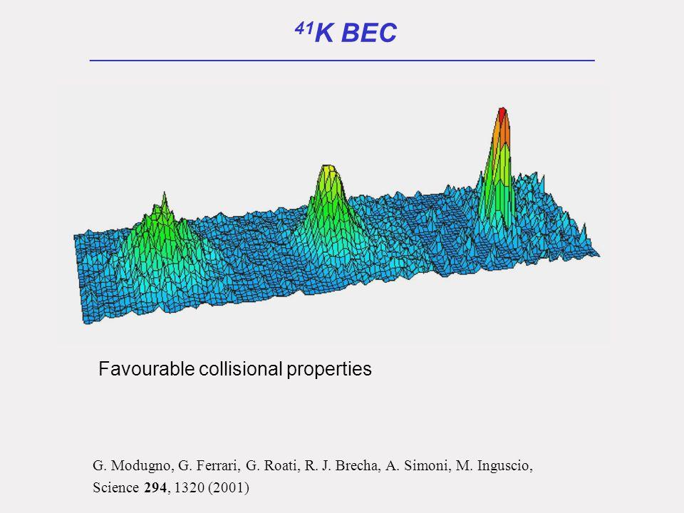 G. Modugno, G. Ferrari, G. Roati, R. J. Brecha, A. Simoni, M. Inguscio, Science 294, 1320 (2001) 41 K BEC ____________________________________________