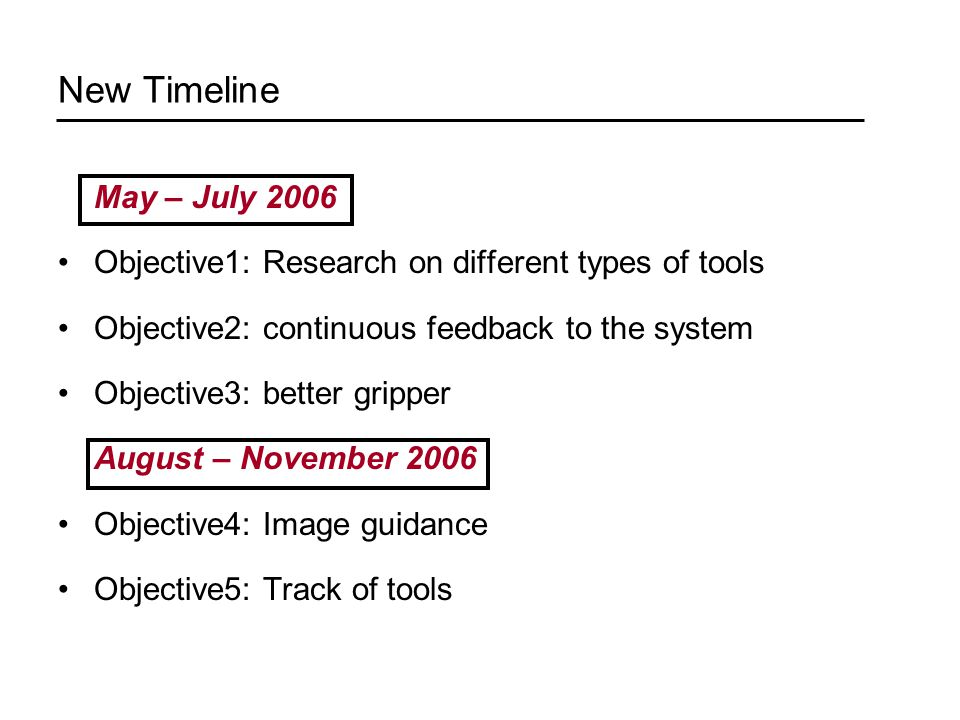 New Timeline May – July 2006 Objective1: Research on different types of tools Objective2: continuous feedback to the system Objective3: better gripper August – November 2006 Objective4: Image guidance Objective5: Track of tools
