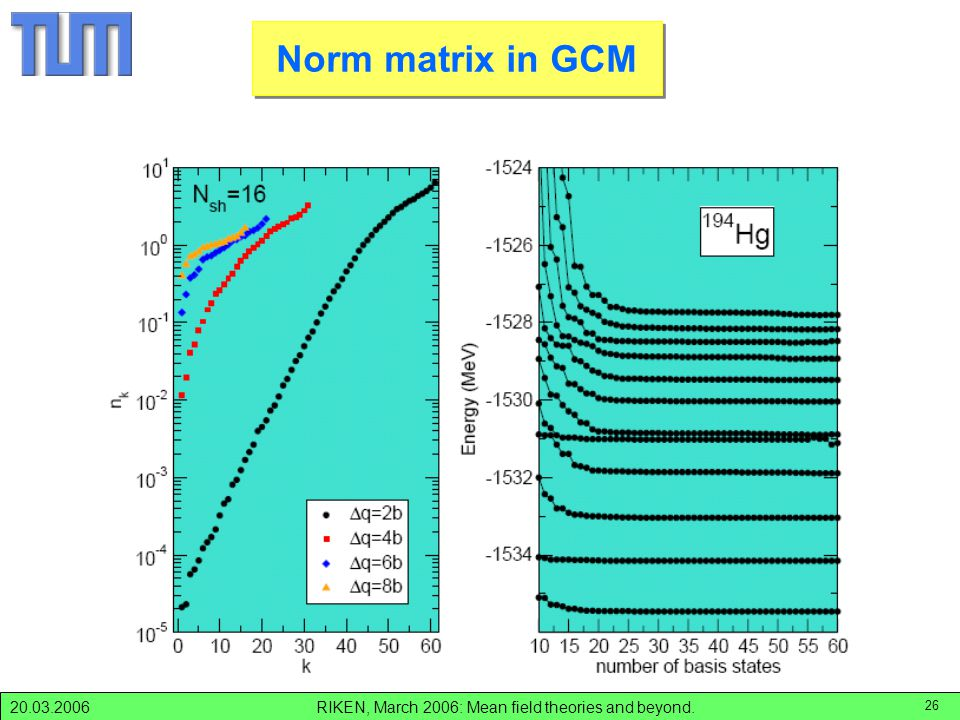 RIKEN, March 2006: Mean field theories and beyond.20.03.2006 26 details of norm-matrix in GCM Norm matrix in GCM