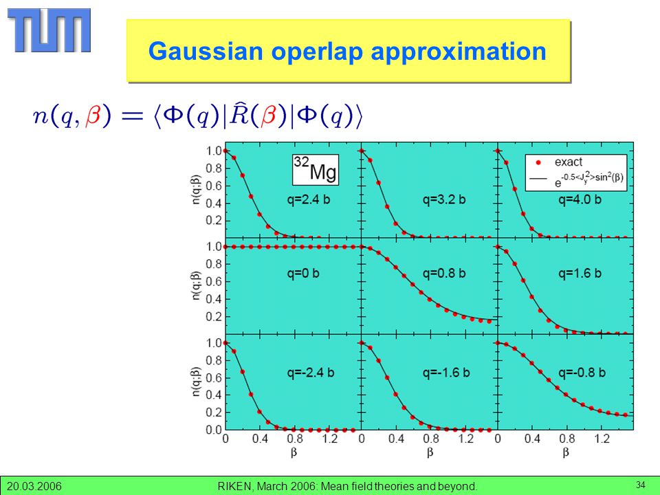 RIKEN, March 2006: Mean field theories and beyond.20.03.2006 34 GOA: Mg-32 Gaussian operlap approximation