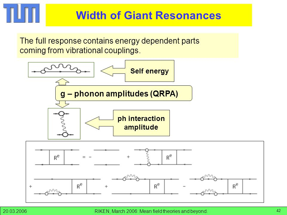 RIKEN, March 2006: Mean field theories and beyond.20.03.2006 42 Width of Giant Resonances The full response contains energy dependent parts coming from vibrational couplings.