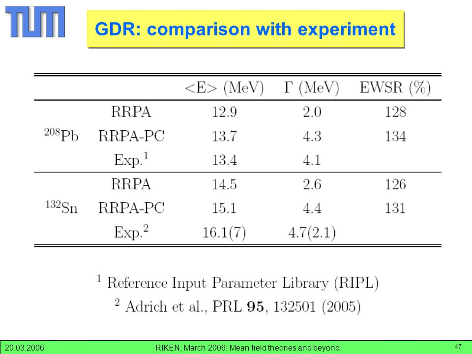 RIKEN, March 2006: Mean field theories and beyond.20.03.2006 47 Energy and Width of GDR GDR: comparison with experiment
