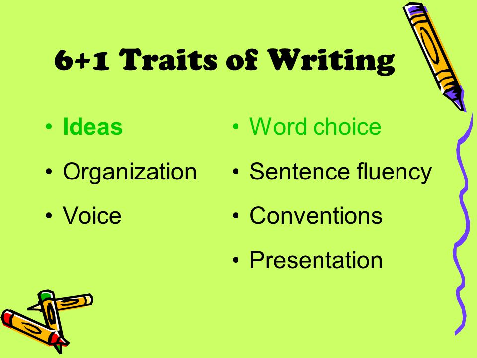 6+1 Traits of Writing Ideas Organization Voice Word choice Sentence fluency Conventions Presentation