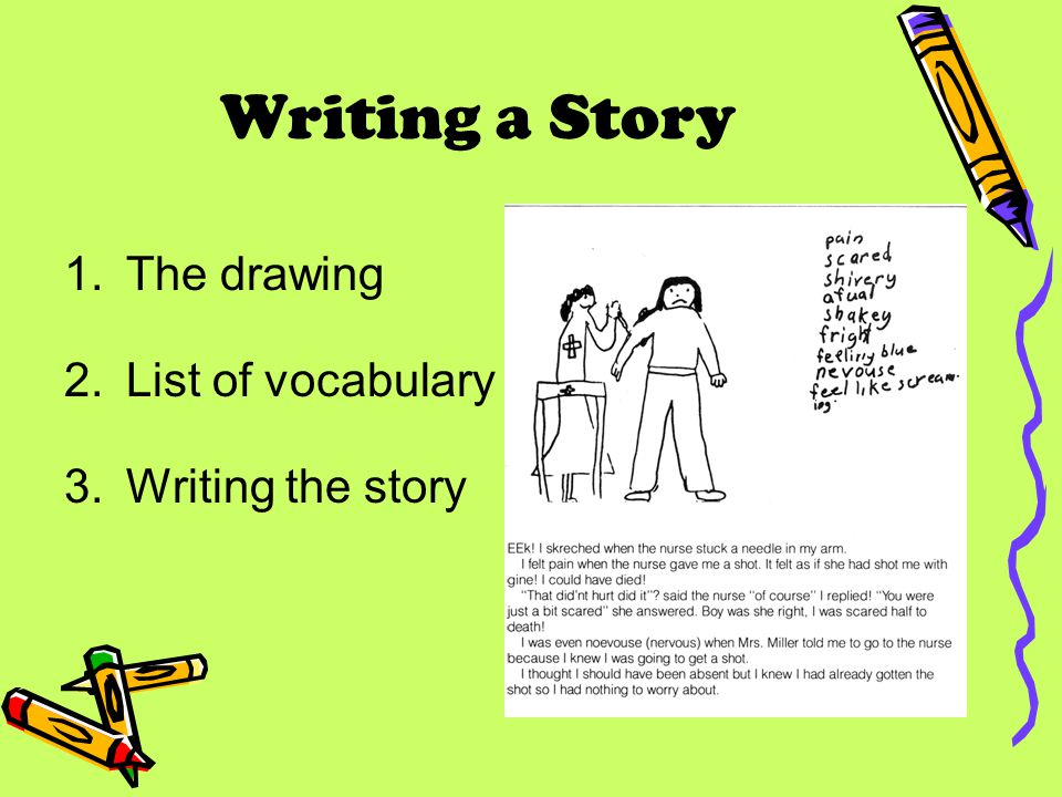 Writing a Story 1.The drawing 2.List of vocabulary 3.Writing the story