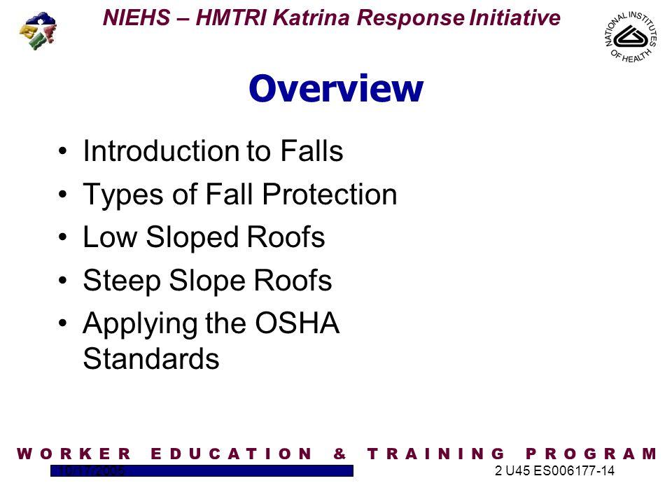 NIEHS – HMTRI Katrina Response Initiative 10/17/20052 U45 ES006177-14 Making PFAS Work for You OSHA Requirements for PFAS –Maximum Free Fall is to be 6 feet.