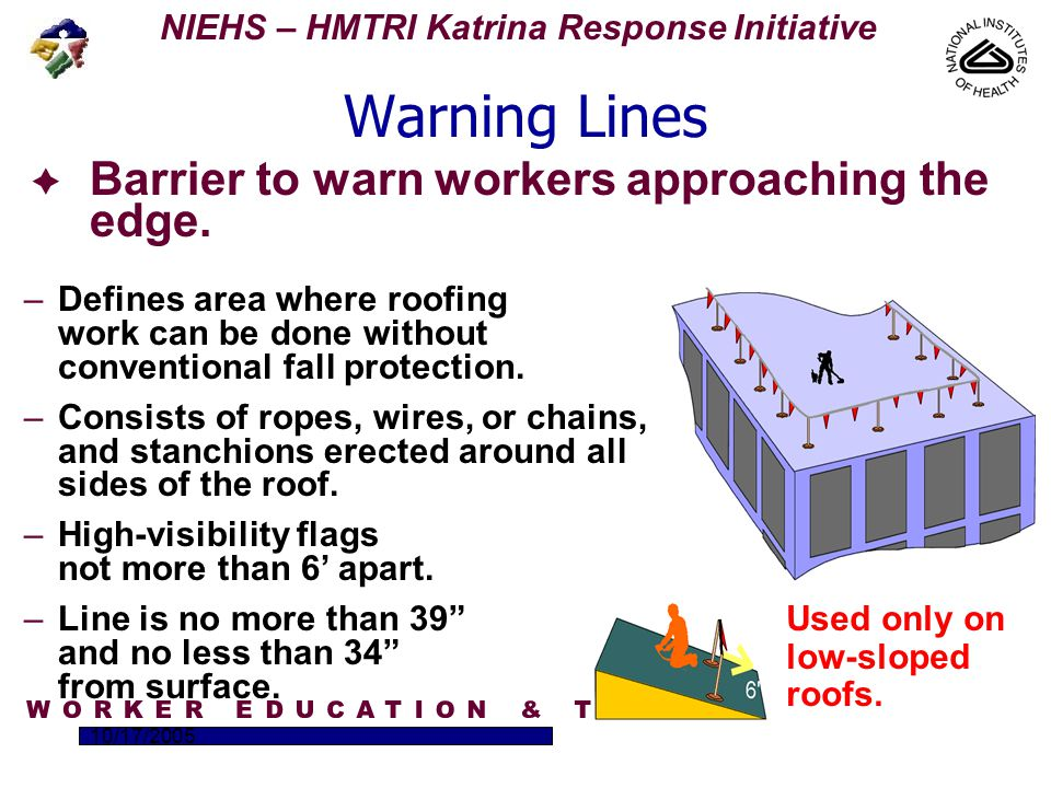 NIEHS – HMTRI Katrina Response Initiative 10/17/20052 U45 ES006177-14 Used only on low-sloped roofs.
