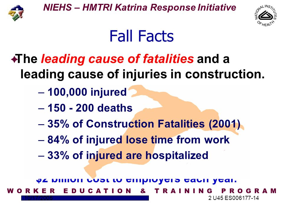 NIEHS – HMTRI Katrina Response Initiative 10/17/20052 U45 ES006177-14 –Capable of supporting at least 5,000 pounds per attached employee or used as part of an engineer-designed system that maintains a safety factor of at least '2'.