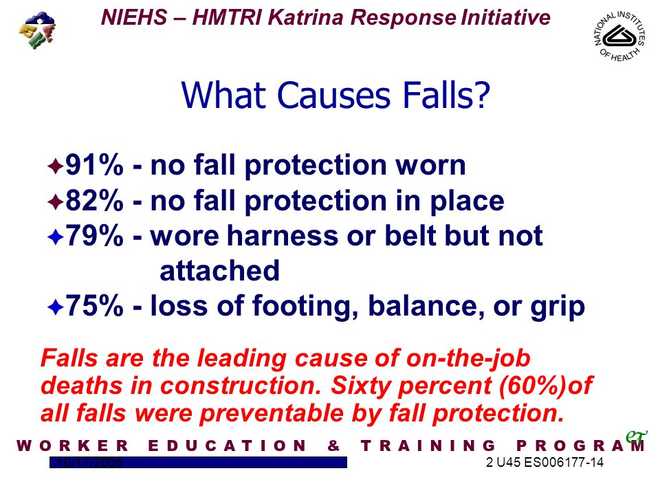 NIEHS – HMTRI Katrina Response Initiative 10/17/20052 U45 ES006177-14 j What Causes Falls.