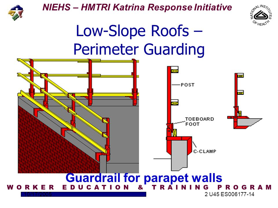NIEHS – HMTRI Katrina Response Initiative 10/17/20052 U45 ES006177-14 Low-Slope Roofs – Perimeter Guarding Guardrail for parapet walls