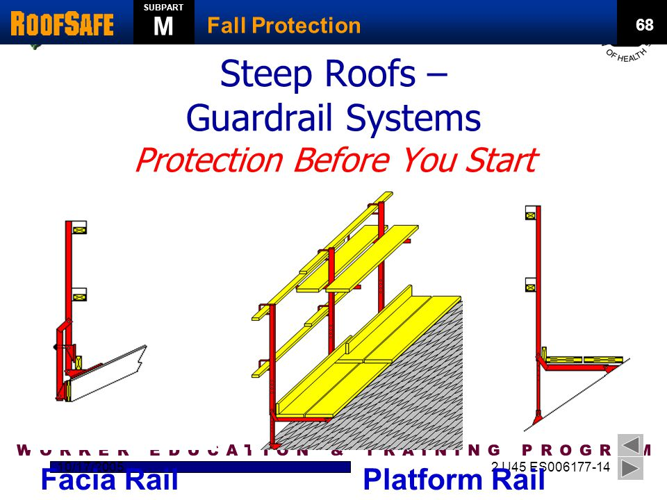 NIEHS – HMTRI Katrina Response Initiative 10/17/20052 U45 ES006177-14 Steep Roofs – Guardrail Systems Protection Before You Start Facia RailPlatform Rail 68 Fall Protection SUBPART M