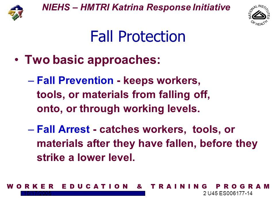 NIEHS – HMTRI Katrina Response Initiative 10/17/20052 U45 ES006177-14 Steep Roofs – Guardrail Systems Protection Before You Start Facia RailPlatform Rail 68 Fall Protection SUBPART M