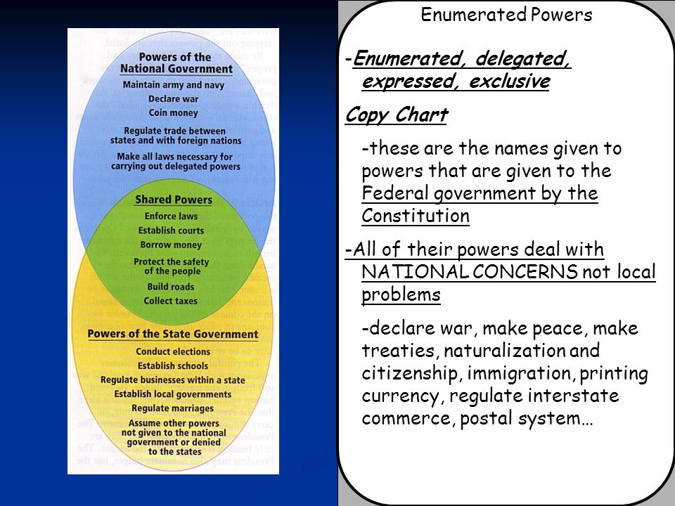 Enumerated Powers -Enumerated, delegated, expressed, exclusive Copy Chart -these are the names given to powers that are given to the Federal government by the Constitution -All of their powers deal with NATIONAL CONCERNS not local problems -declare war, make peace, make treaties, naturalization and citizenship, immigration, printing currency, regulate interstate commerce, postal system…