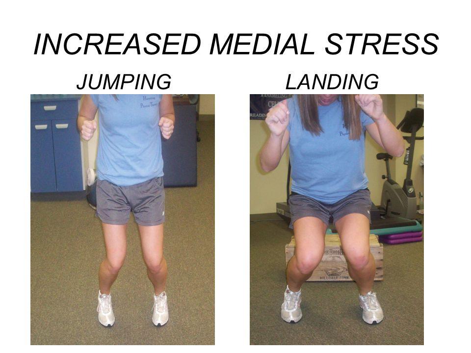 INCREASED MEDIAL STRESS JUMPINGLANDING
