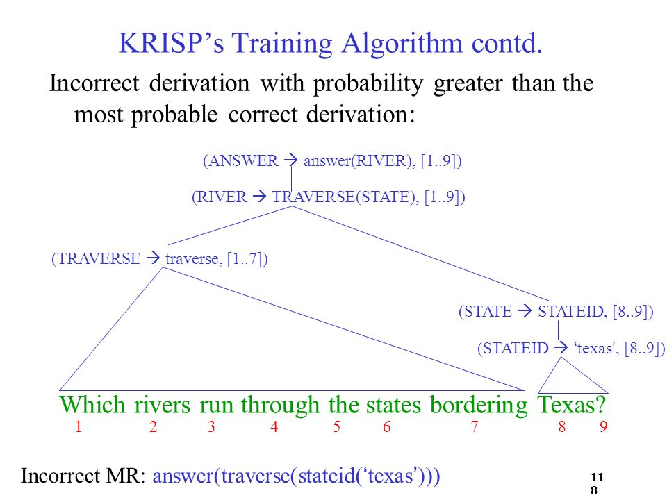 11 8 KRISP's Training Algorithm contd. Incorrect derivation with probability greater than the most probable correct derivation: Which rivers run throu