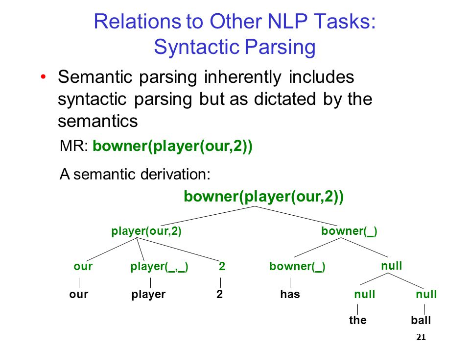 21 Relations to Other NLP Tasks: Syntactic Parsing Semantic parsing inherently includes syntactic parsing but as dictated by the semantics ourplayer 2 has theball our player(_,_) 2 bowner(_) null bowner(_) player(our,2) bowner(player(our,2)) MR: bowner(player(our,2)) A semantic derivation: