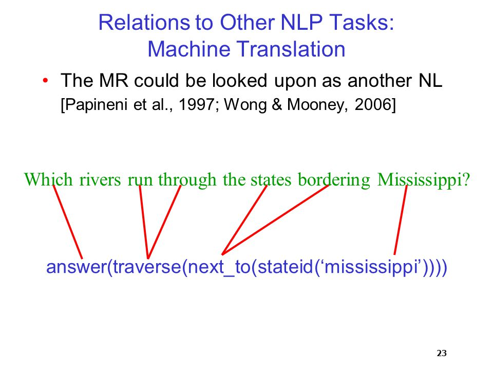 23 Relations to Other NLP Tasks: Machine Translation The MR could be looked upon as another NL [Papineni et al., 1997; Wong & Mooney, 2006] Which rivers run through the states bordering Mississippi.
