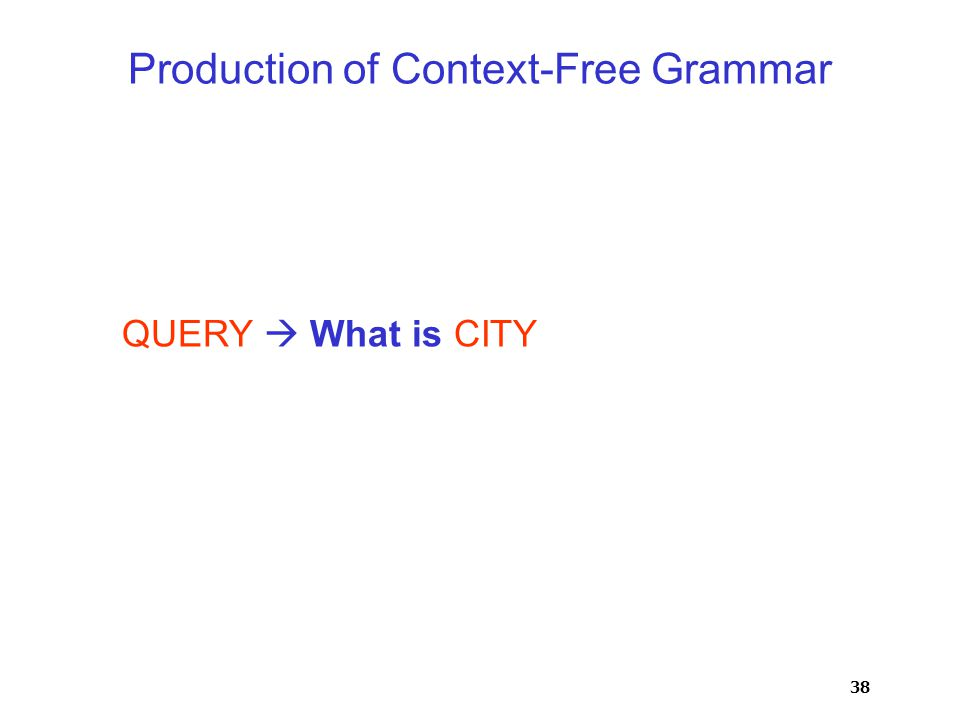 38 QUERY  What is CITY Production of Context-Free Grammar