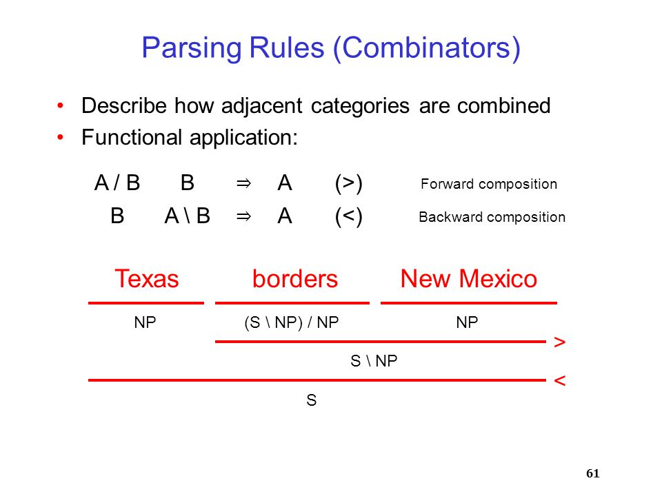 61 Parsing Rules (Combinators) Describe how adjacent categories are combined Functional application: A / BB ⇒ A(>) BA \ B ⇒ A(<) TexasbordersNew Mexico NP(S \ NP) / NPNP S \ NP > < S Forward composition Backward composition