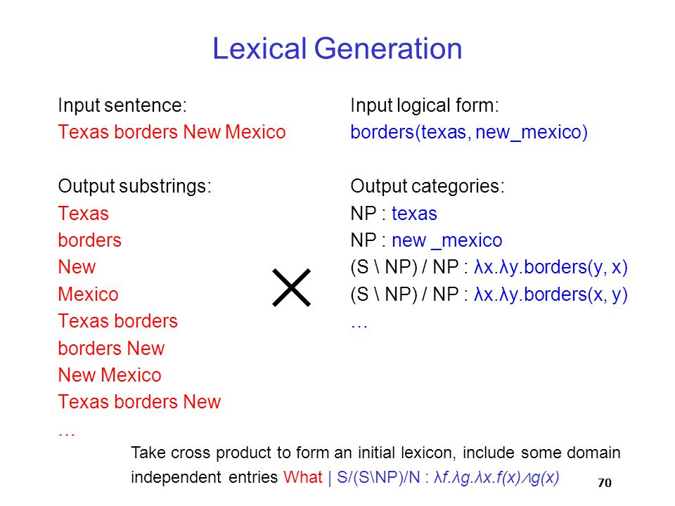 70 Lexical Generation Input sentence: Texas borders New Mexico Output substrings: Texas borders New Mexico Texas borders borders New New Mexico Texas borders New … Input logical form: borders(texas, new_mexico) Output categories: NP : texas NP : new _mexico (S \ NP) / NP : λx.λy.borders(y, x) (S \ NP) / NP : λx.λy.borders(x, y) …  Take cross product to form an initial lexicon, include some domain independent entries What | S/(S\NP)/N : λf.λg.λx.f(x) ∧ g(x)