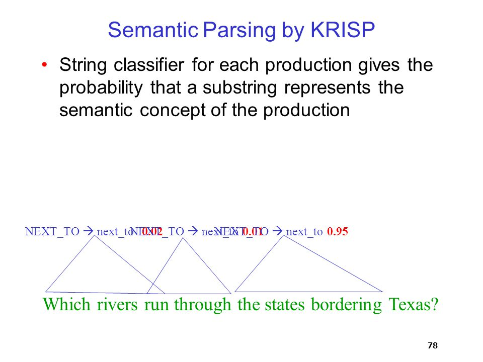 78 Semantic Parsing by KRISP String classifier for each production gives the probability that a substring represents the semantic concept of the production Which rivers run through the states bordering Texas.