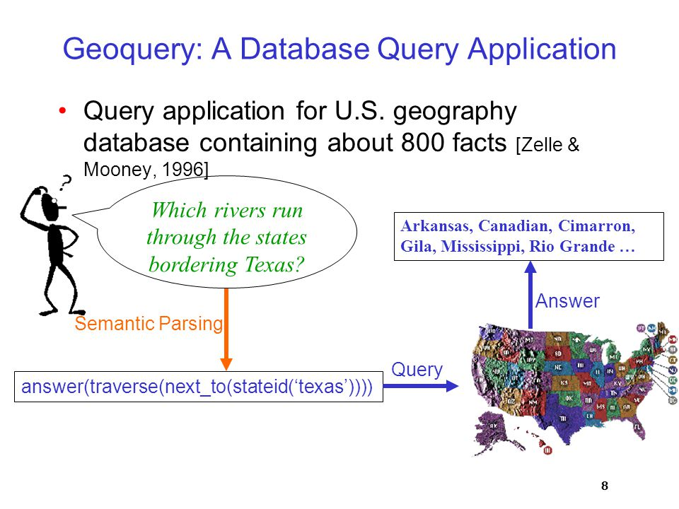 8 Geoquery: A Database Query Application Query application for U.S.