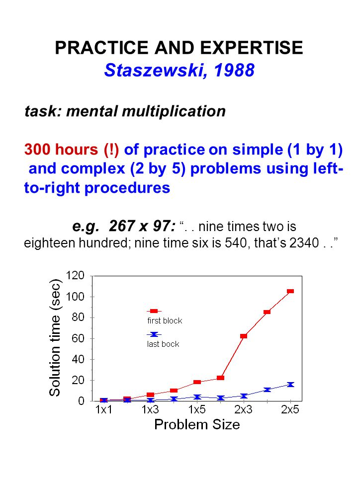 PRACTICE AND EXPERTISE Staszewski, 1988 task: mental multiplication 300 hours (!) of practice on simple (1 by 1) and complex (2 by 5) problems using l