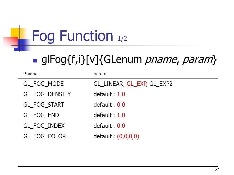 31 Fog Function 1/2 glFog{f,i}[v]{GLenum pname, param} Pname param GL_FOG_MODE GL_LINEAR, GL_EXP, GL_EXP2 GL_FOG_DENSITY default : 1.0 GL_FOG_STARTdefault : 0.0 GL_FOG_ENDdefault : 1.0 GL_FOG_INDEX default : 0.0 GL_FOG_COLORdefault : (0,0,0,0)