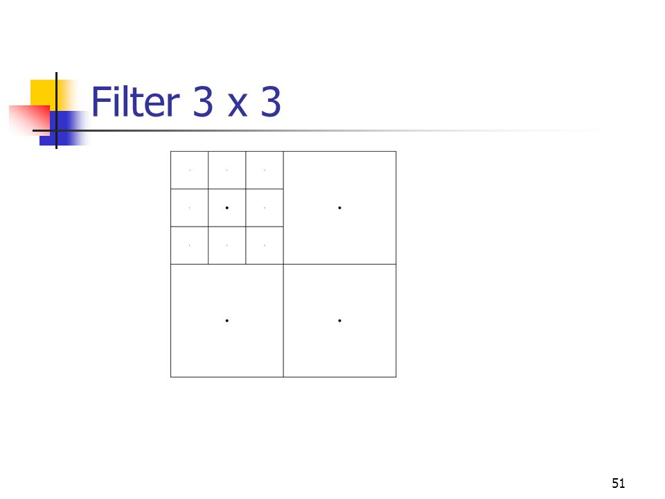 51 Filter 3 x 3