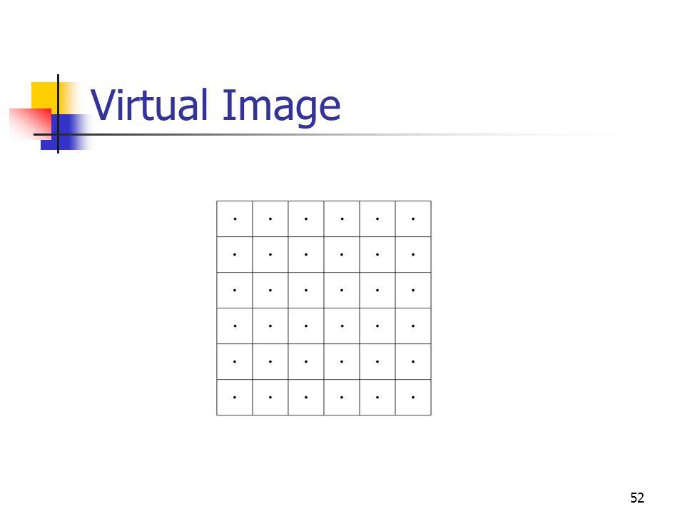 52 Virtual Image