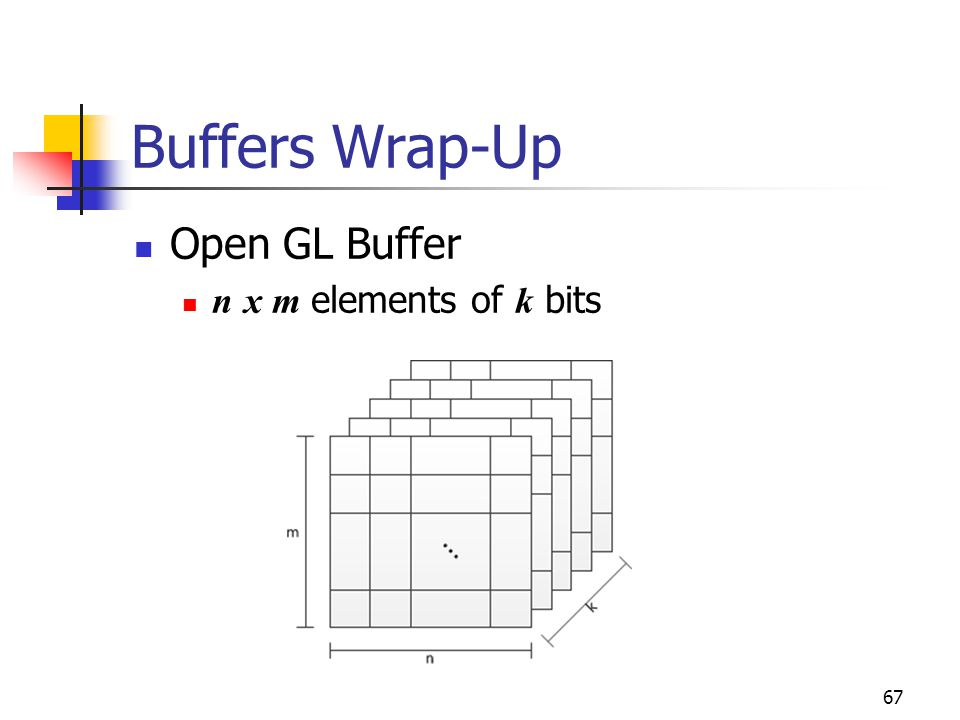 Buffers Wrap-Up Open GL Buffer n x m elements of k bits 67