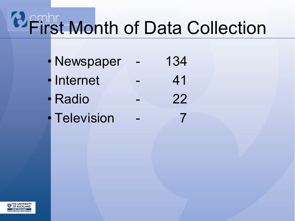 First Month of Data Collection Newspaper -134 Internet - 41 Radio - 22 Television - 7
