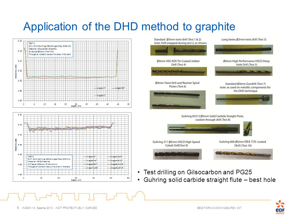 Application of the DHD method to graphite 6 INGSM 14, Seattle 2013 - NOT PROTECTIVELY MARKED BEG/FORM/COMM/026A REV 007 Test drilling on Gilsocarbon a
