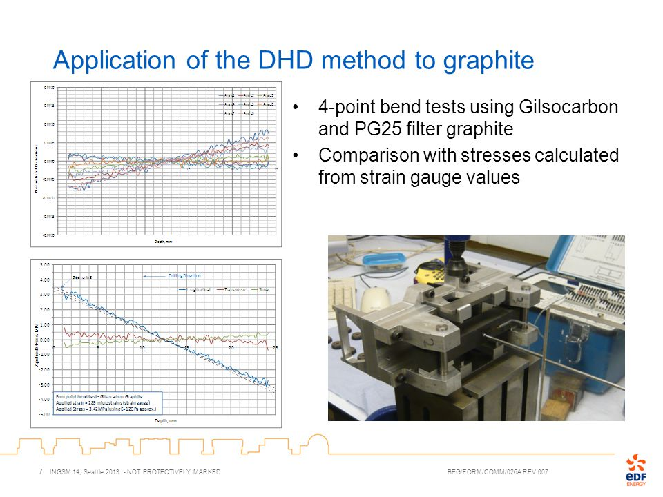 Application of the DHD method to graphite 7 INGSM 14, Seattle 2013 - NOT PROTECTIVELY MARKED BEG/FORM/COMM/026A REV 007 4-point bend tests using Gilso